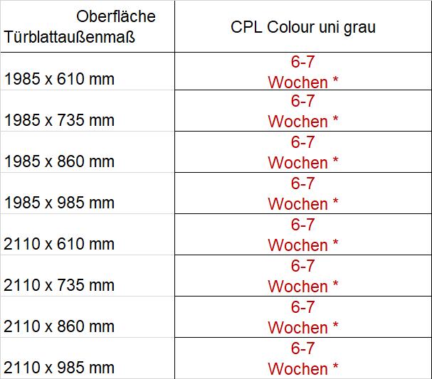 Lieferzeiten CPL colour uni grau