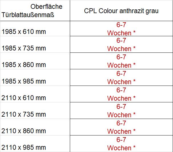 Lieferzeiten CPL colour anthrazit grau