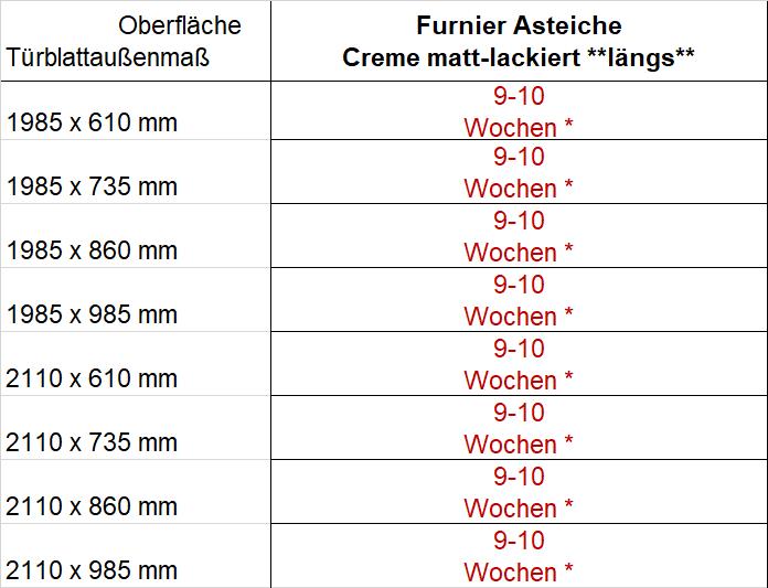 Lieferzeit Türen Asteiche Furnier Creme matt-lackiert längs